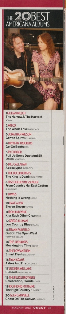 hgm-country-hai-uncut-best-americana-jan-2012
